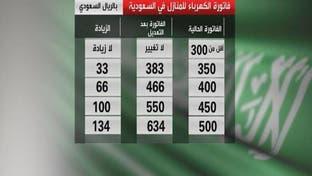 تعرف على الأسعار الجديدة لكهرباء المنازل بالسعودية