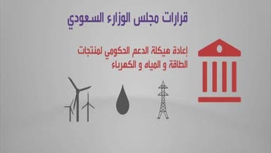 من يستفيد ومن يتأثر بأسعار الكهرباء والبنزين بالسعودية؟