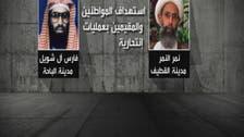 سعودی عرب میں 47 دہشت گردوں کو سزائے موت دے دی گئی