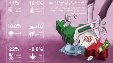 اقتصاد إيران ينفتح على انهيار النفط وتفاقم الديون