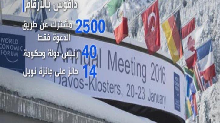 منتدى دافوس الاقتصادي 2016 بالأرقام