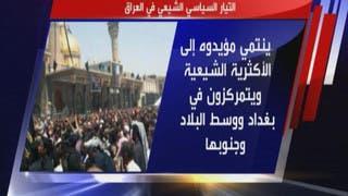 ما هي أبرز التيارات السياسية في العراق؟