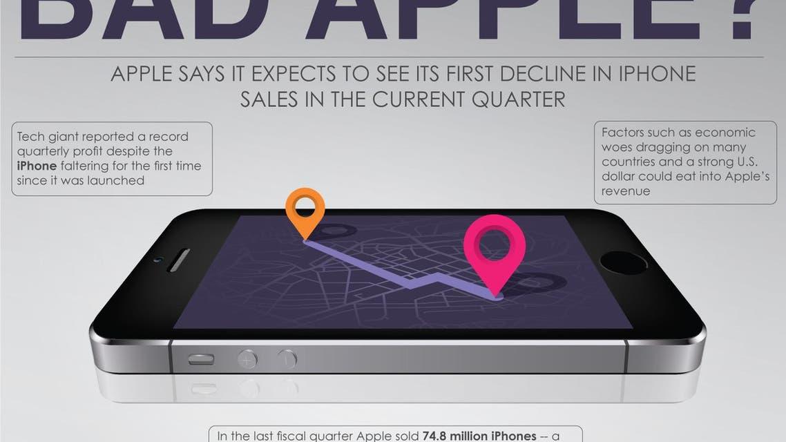 Infographic: Bad Apple?