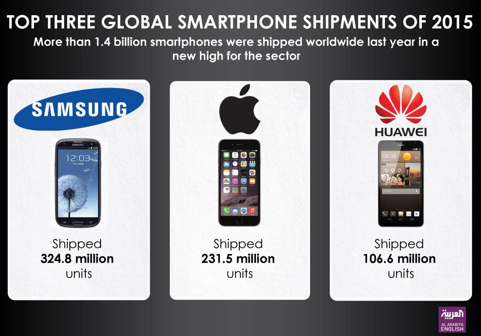 Infographic: Top three global smartphone shipments of 2015