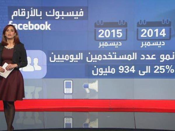 """فيسبوك: مليار """"لايك"""" يوميا مقابل 5.6 مليار دولار"""