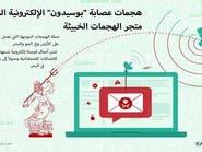 الكشف عن عصابة إلكترونية تهاجم شركات إماراتية