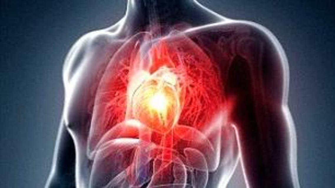 القلب