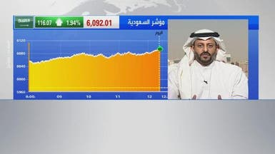 مكاسب البتروكيماويات تقفز بمؤشر السعودية قرب 6100 نقطة