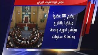 ما هو مجلس خبراء القيادة الإيراني؟