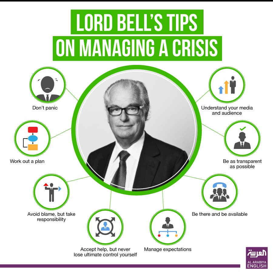 Infographic: Lord Bell's tips on managing a crisis