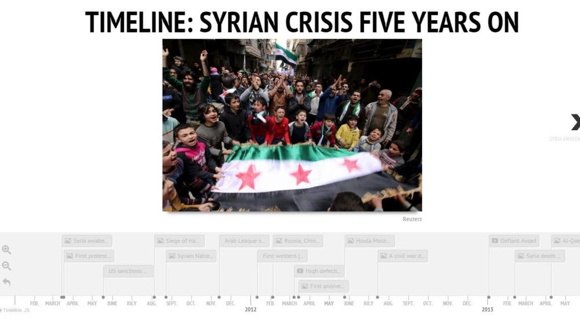Five years have passed since the uprising began, first with a small protest in downtown Damascus on March 14, 2011. (Reuters)