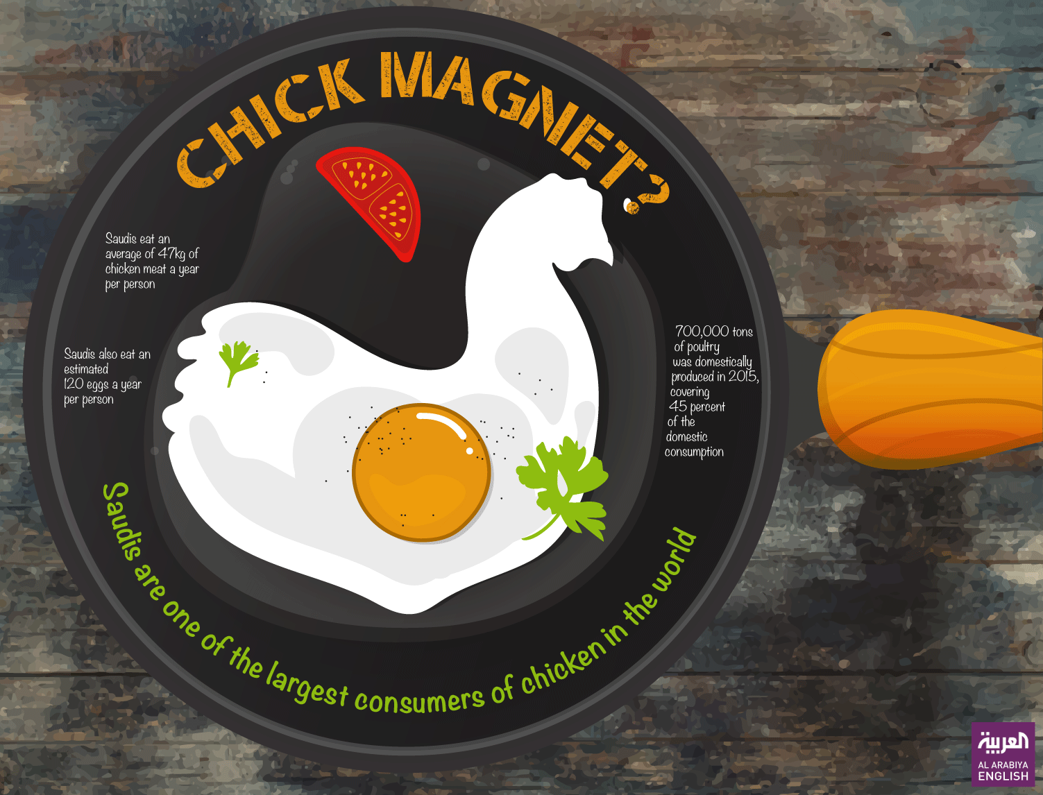 Infographic: Chick magnet?