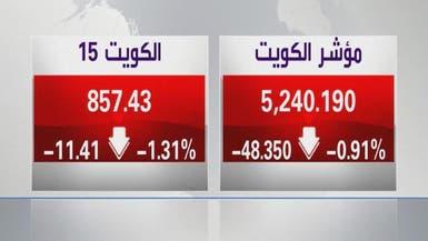 الكويت تقر فرض ضرائب 10% على أرباح الشركات