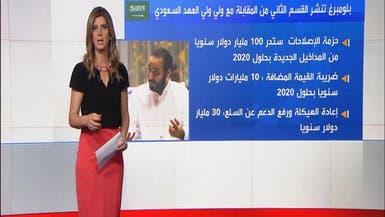 100 مليار دولار عائدات السعودية المتوقعة من الإصلاحات