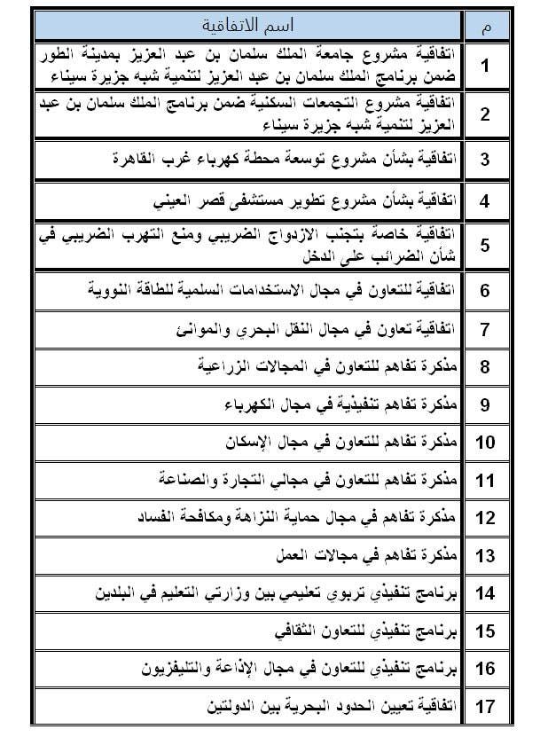 توقيع 17 اتفاقية بين السعودية ومصر
