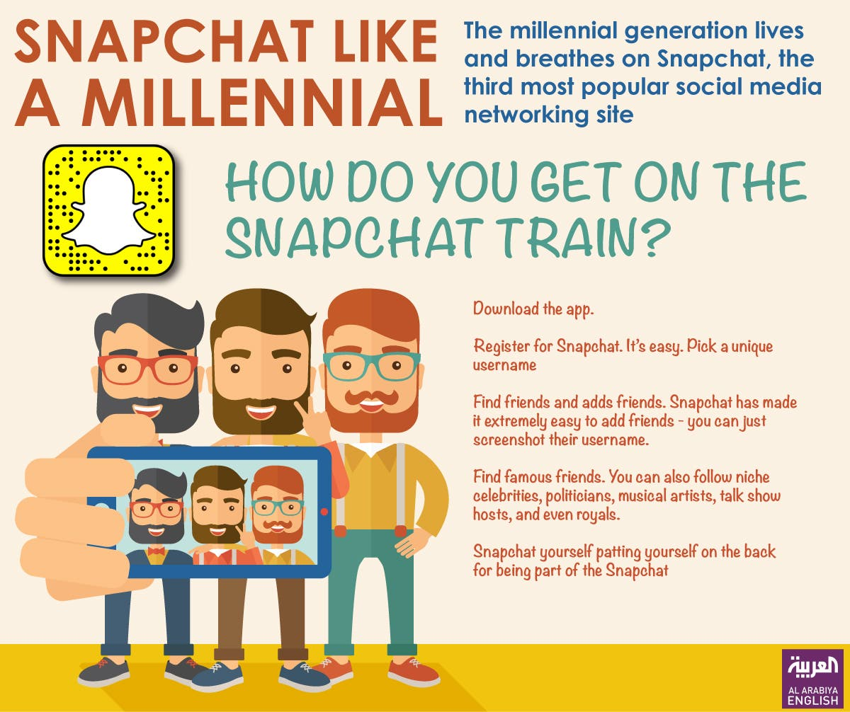 Infographic: Snapchat like a millennial