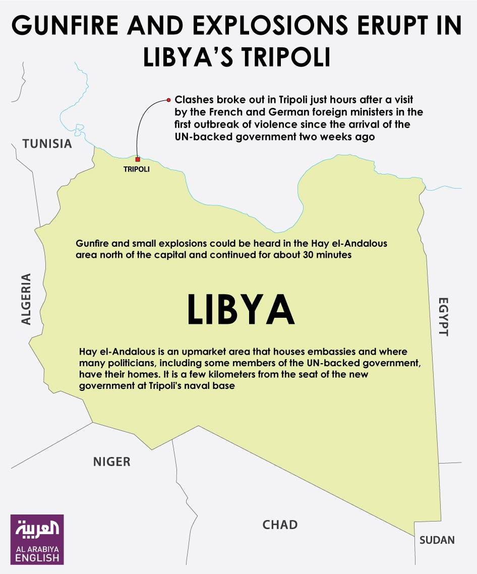 Infographic: Gunfire and explosions erupt in Libya's Tripoli