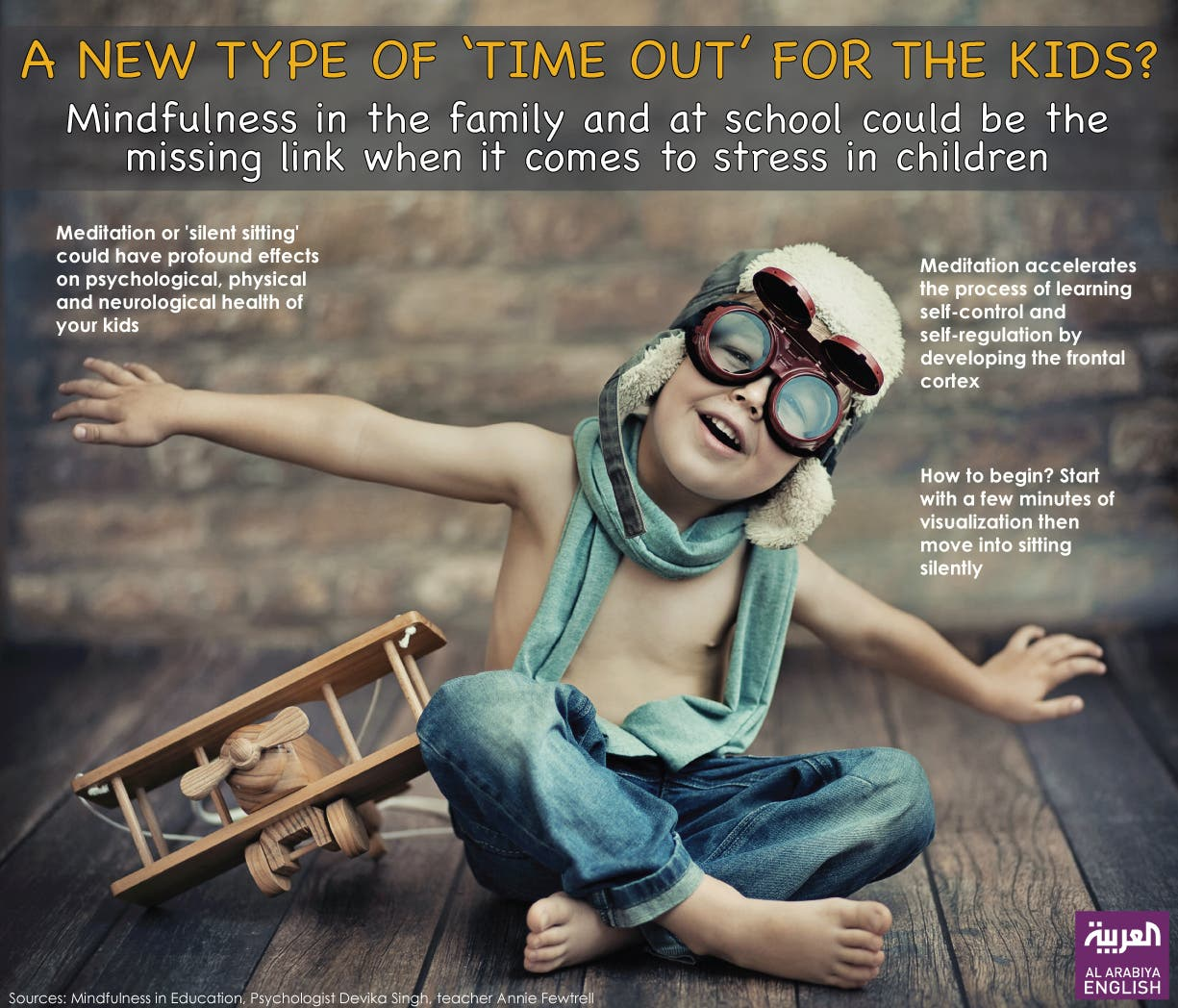 Infographic: A new type of 'Time Out' for the kids?