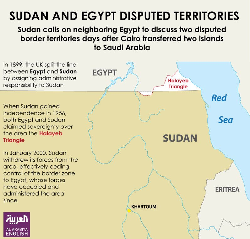 Infographic: Sudan and Egypt disputed territories