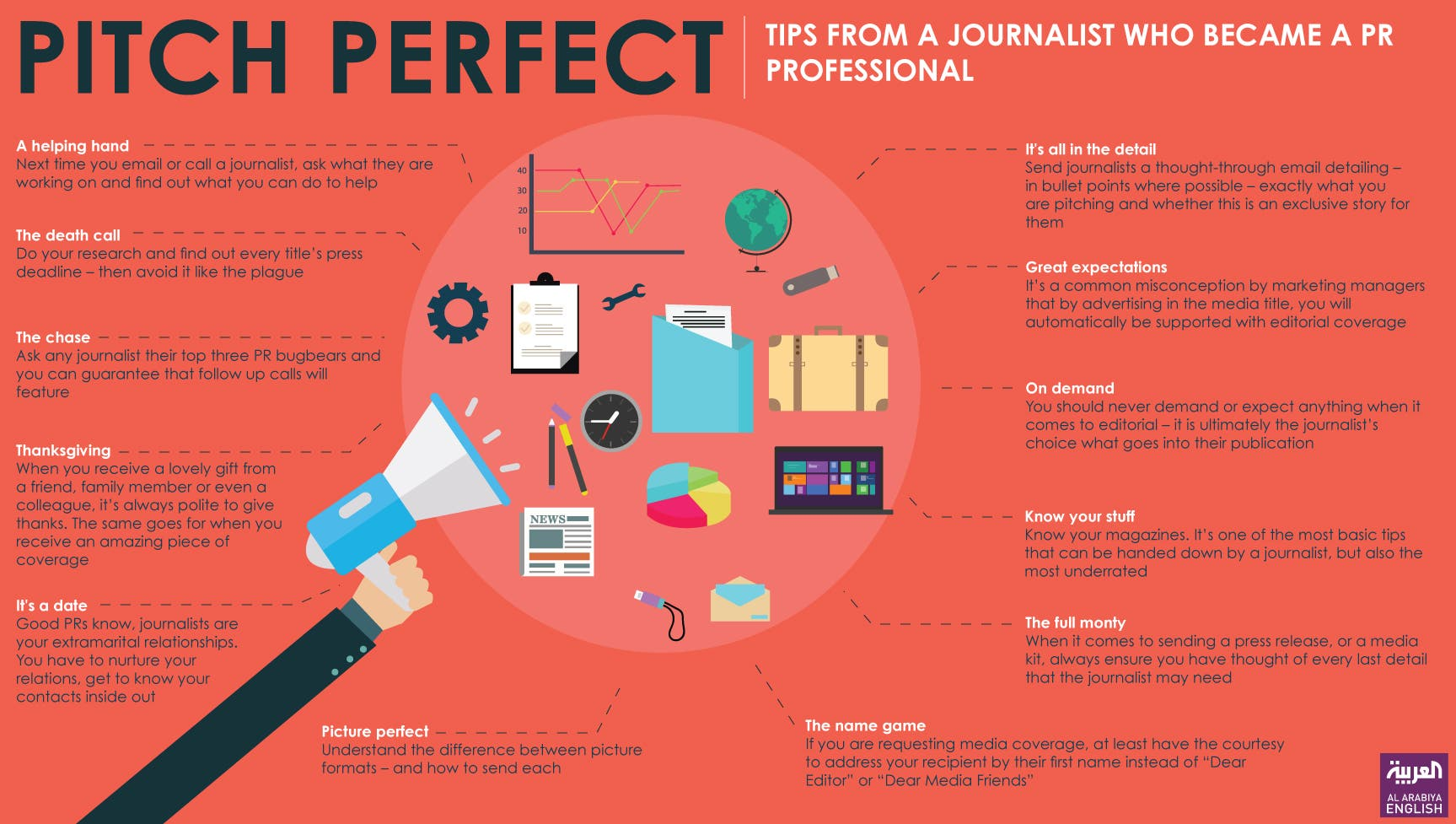 Tips from a journalist who became a PR professional
