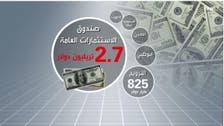 السعودية ستتربع على قمة المستثمر الأكثر تأثيرا بالأسواق