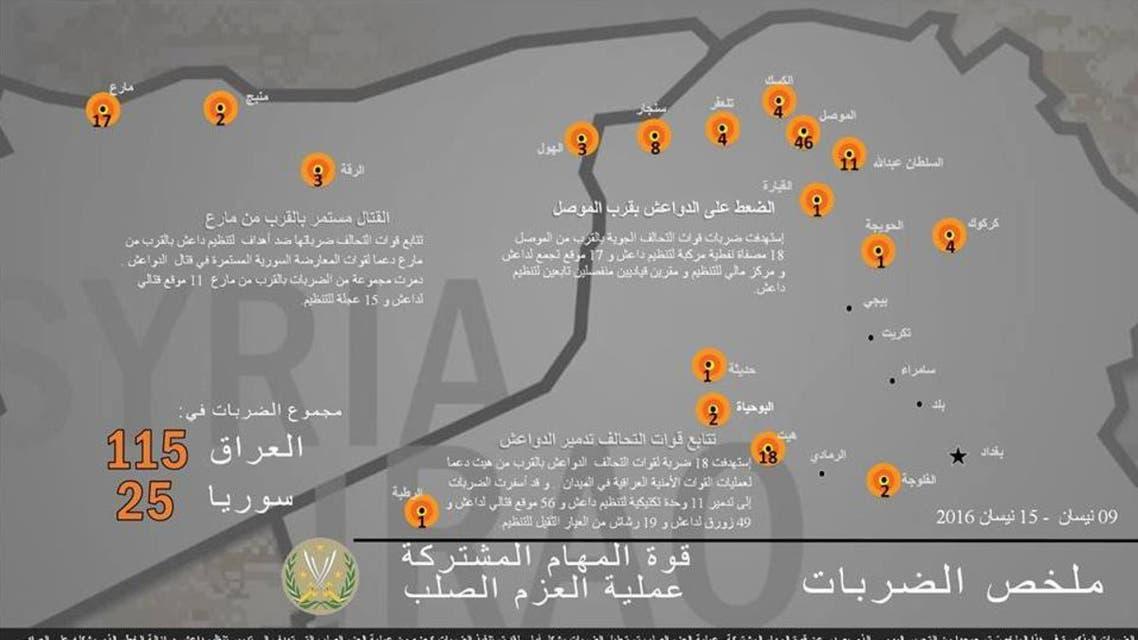 ضربات التحالف داعش العراق