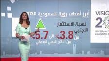 السعودية تستهدف استثمارات بقيمة 7 تريليون ريال