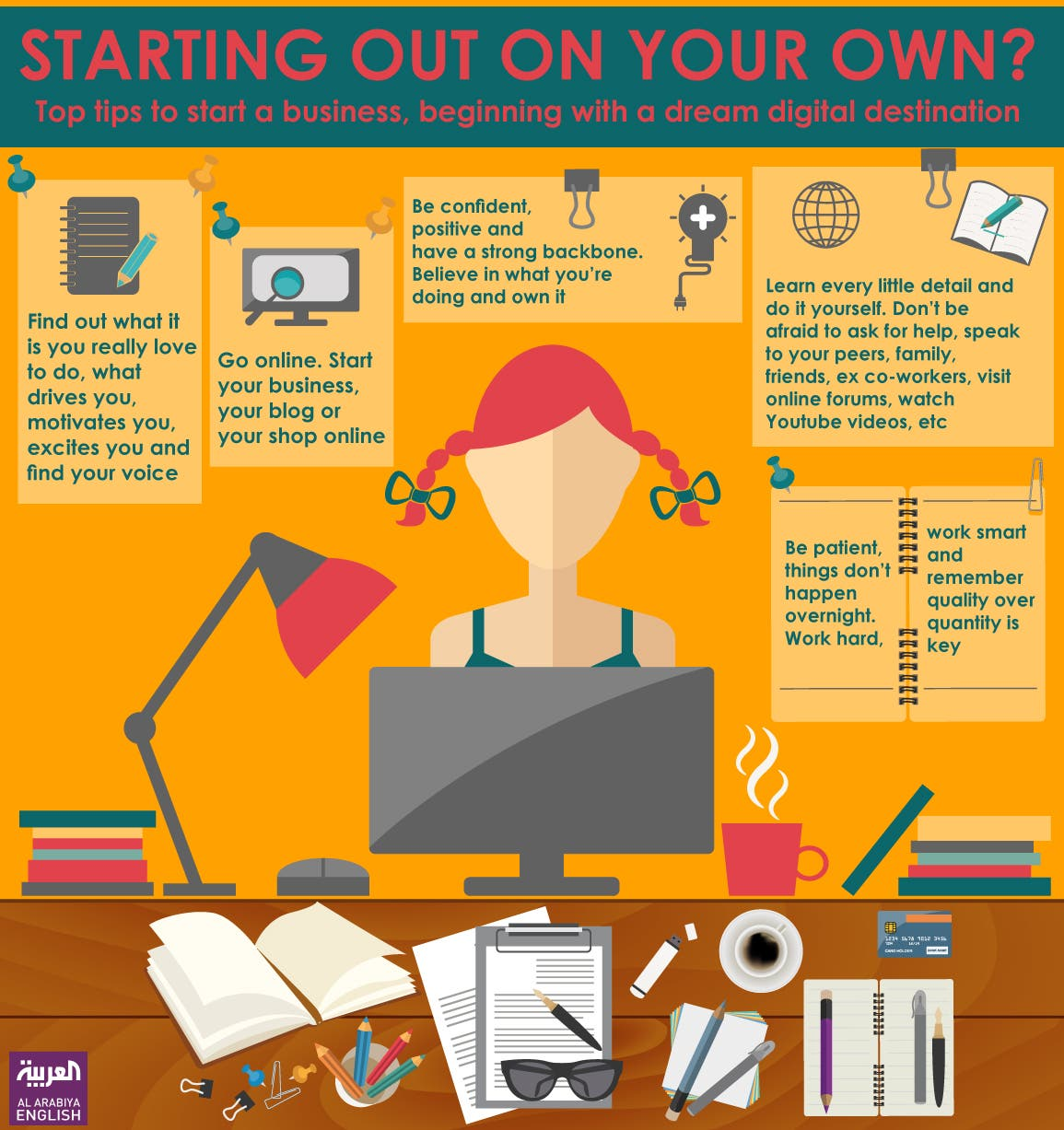 Infographic: Starting out on your own?