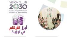 توقعات بتدفق الاستثمار السياحي على السعودية بفضل الرؤية