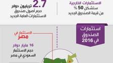 اقتصاديون: 20 فائدة سيحققها الصندوق السيادي للسعودية