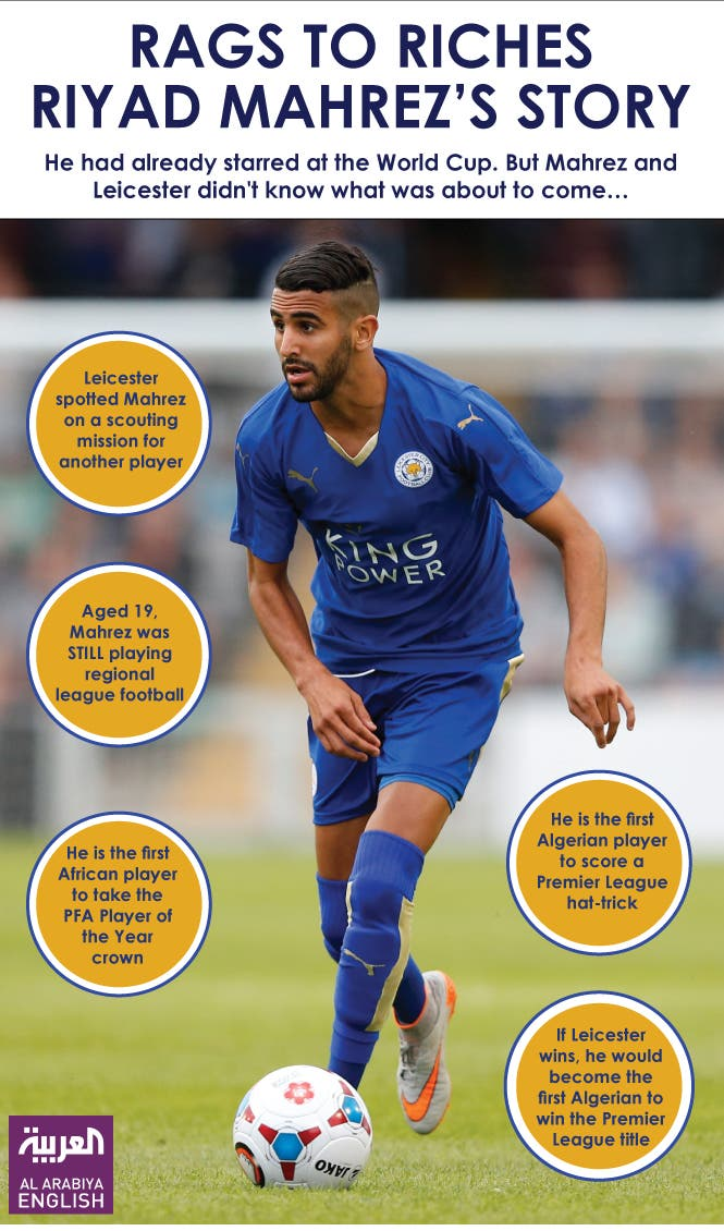 Infographic: Riyad Mahrez's Story. (Farwa Rizwan/ Al Arabiya English)