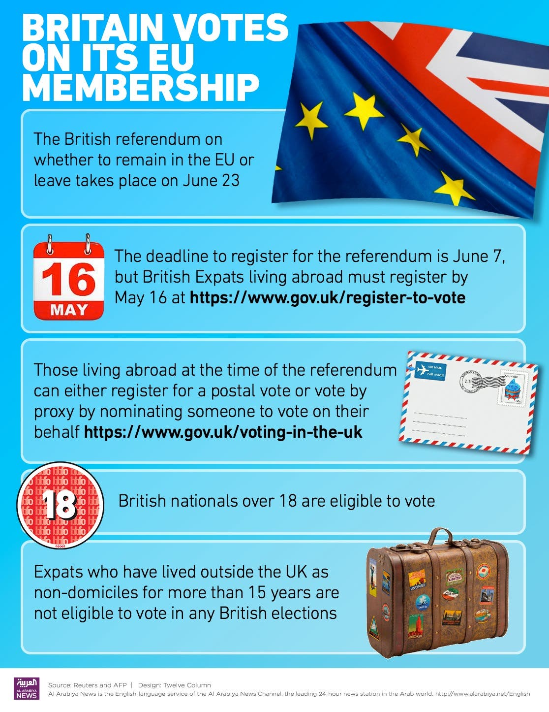 Guide to the EU referendum to be held in the UK (By Craig Willers)