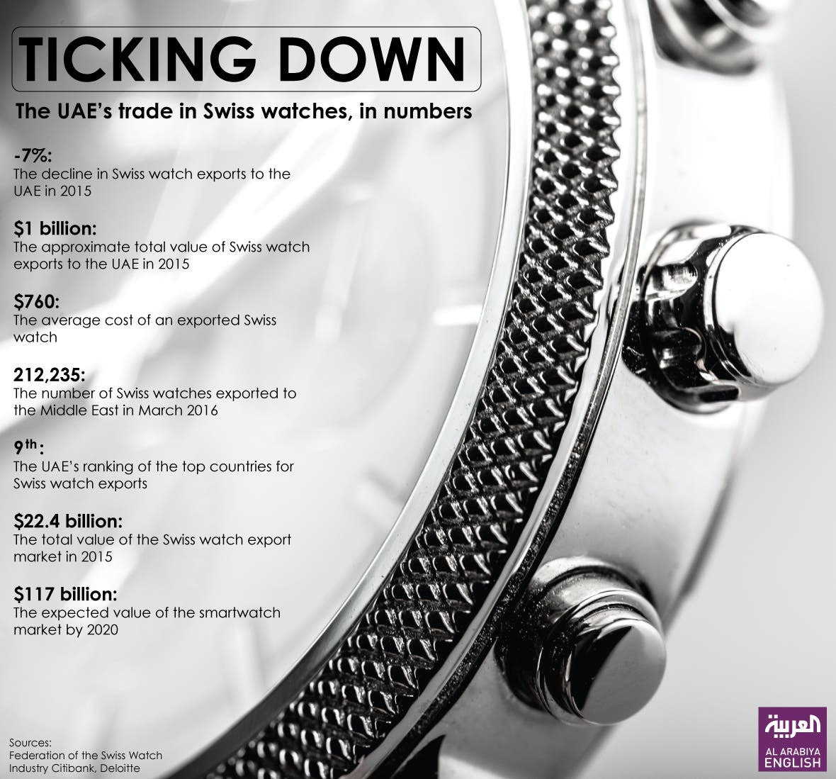 Infographic: Ticking down