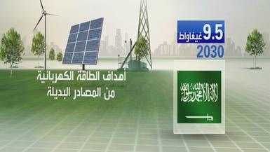 هبوط النفط يشجع شركات الخليج على ترشيد استهلاك الطاقة