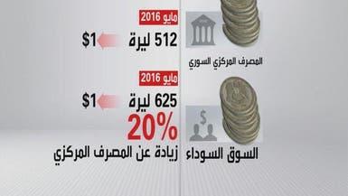 سوريون تحت خط الفقر.. والليرة على حافة الانهيار