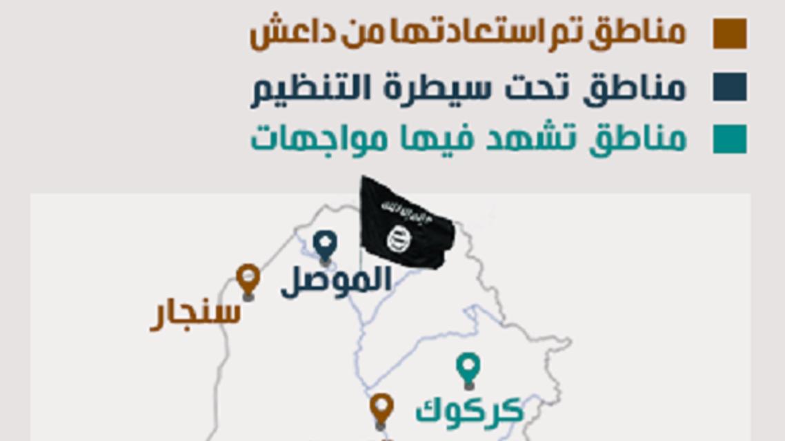 خسائر داعش في العراق