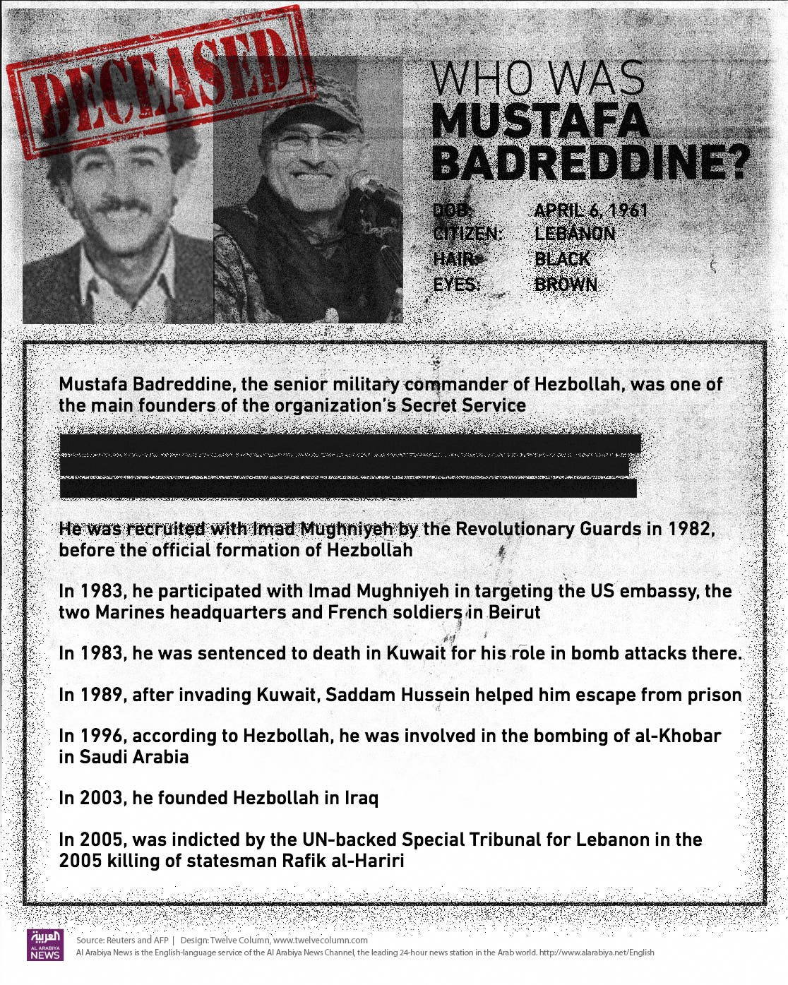 infographic hezbollah mustafa bader eldin Designed by Craig Willers