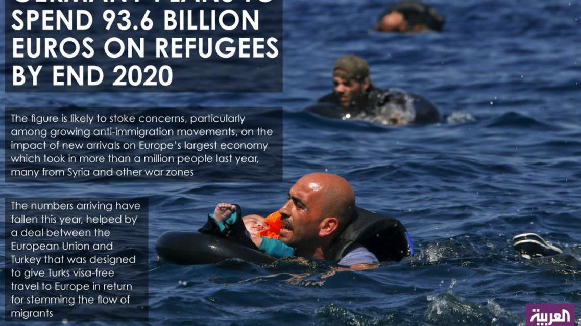 Infographic: Germany plans to spend 93.6 billion euros on refugees by end 2020