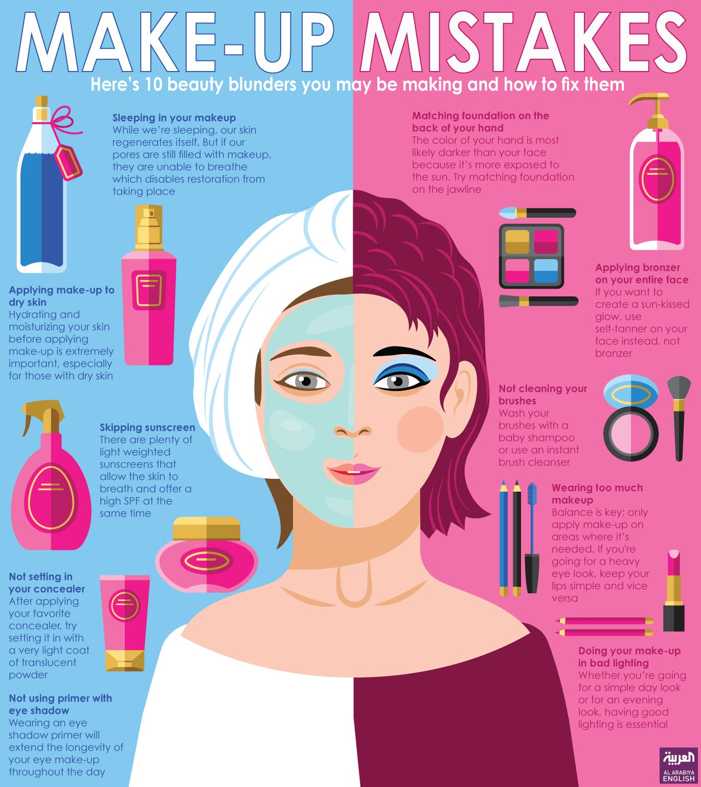Infographic: Make-up mistakes