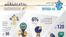 22 مليون مستخدم للإنترنت في السعودية