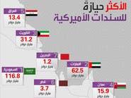 السعودية.. تتربع على قمة المستثمرين العرب في أميركا