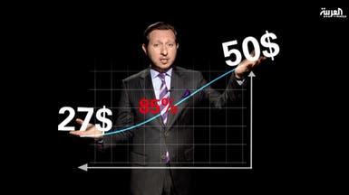 اجتماع أوبك.. كيف ستتفاعل المنظمة مع تطور أسعار النفط؟