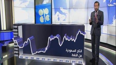 هل نجحت أوبك في التعامل مع أسواق النفط بزيادة الإنتاج؟