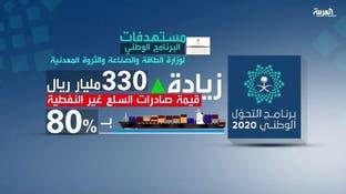 التحول الوطني.. 330 مليار ريال صادرات غير نفطية بـ2020