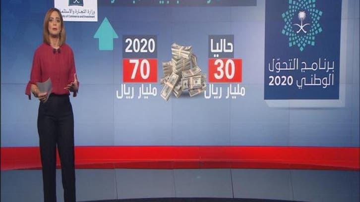 6 أهداف استراتيجية للمالية السعودية ضمن