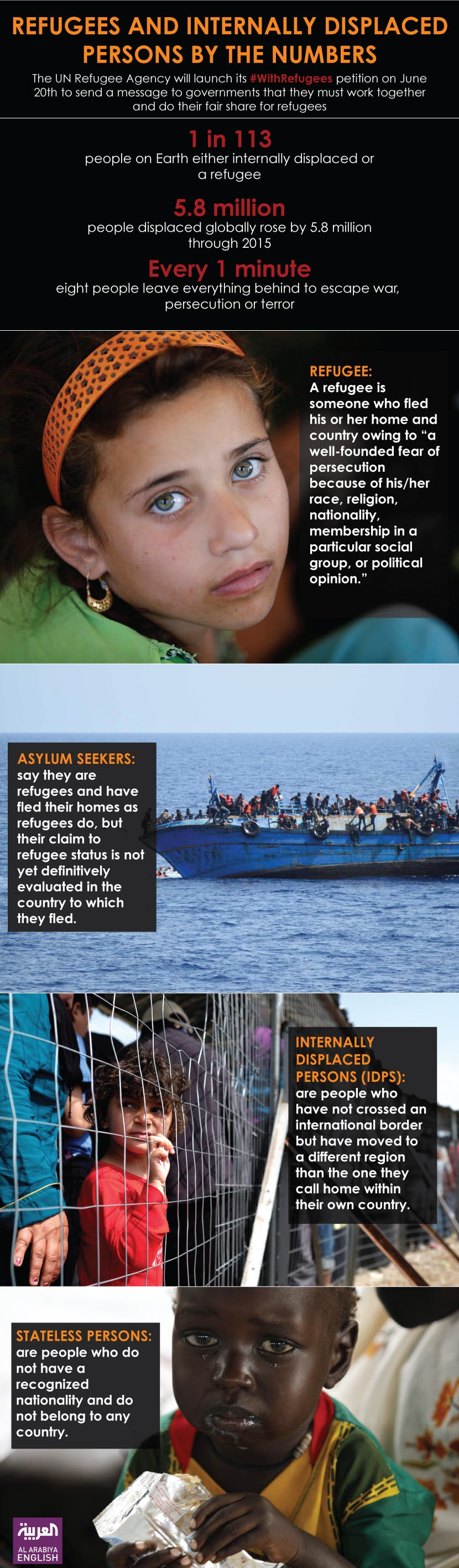 Infographic: Refugees and Internally Displaced Persons by the numbers