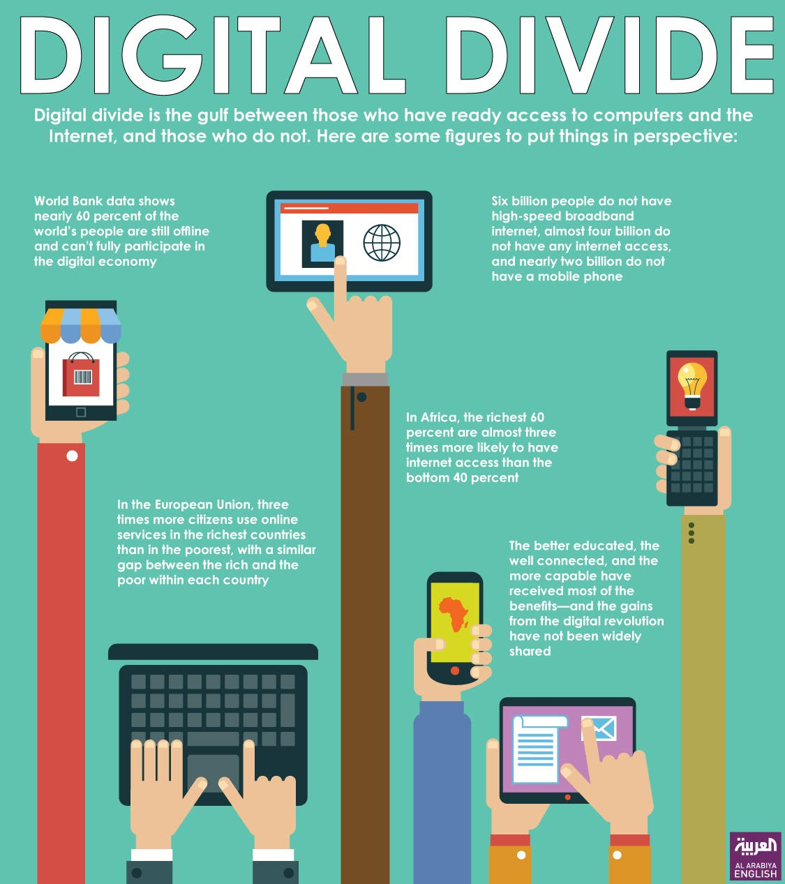 term paper divide Digital divide is a term that refers to the gap between demographics and regions that have access to modern information and communications technology an.