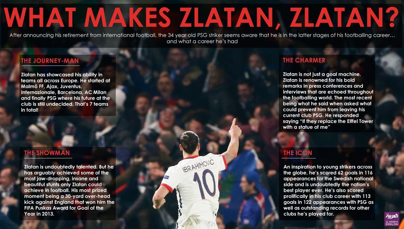 Infographic: What makes Zlatan, Zlatan?