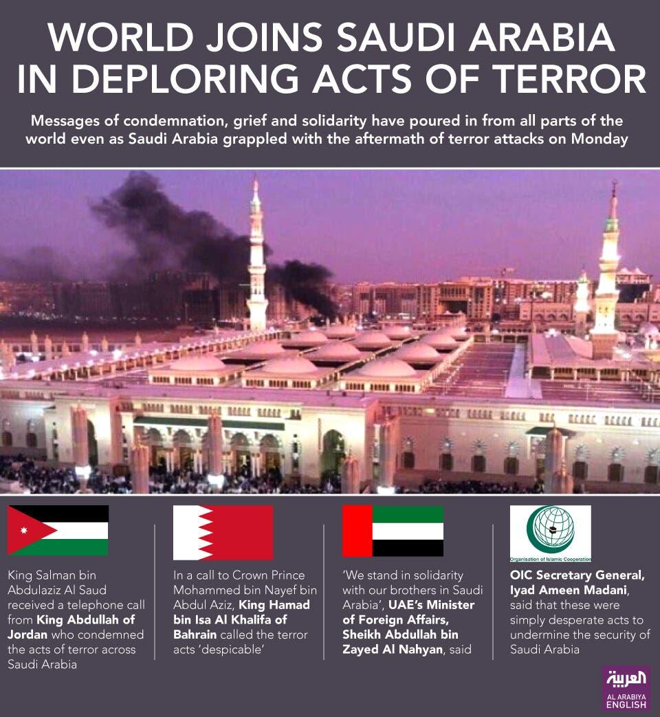 Infographic: Saudi