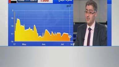 تراجع مؤشري دبي وأبوظبي بـ0.75% بضغط من البنوك